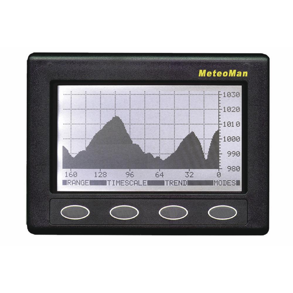 Clipper MeteoMan Barometer