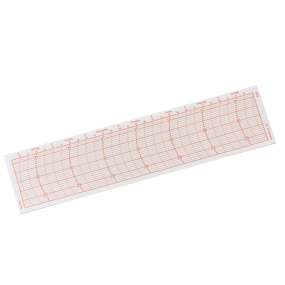 BARIGO Graph Paper Inch Scale f/2018 & 2018.1 Recording Instruments