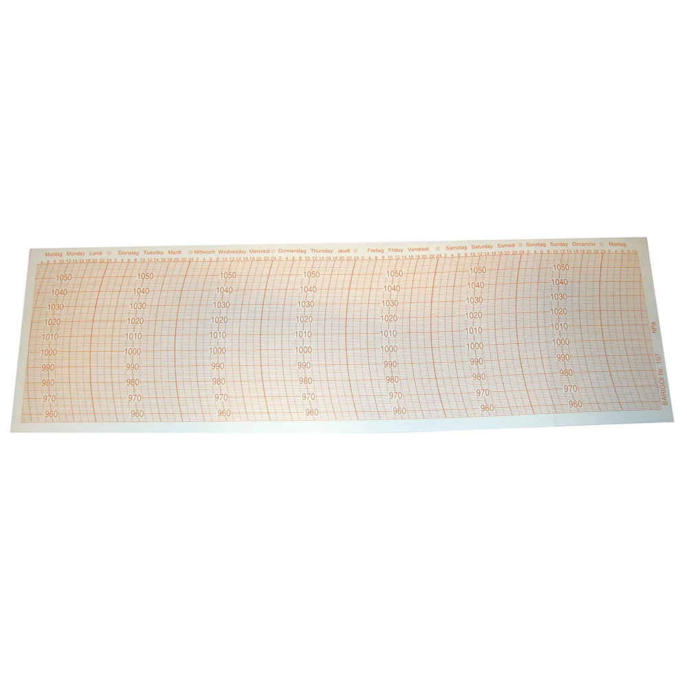 BARIGO Graph Paper HPA Scale f/2000, 2001, 2003, 2004, 2005 & 2006 Recording Instruments